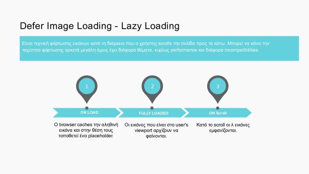Defer Image Loading - Lazy Loading Είναι τεχνικ...