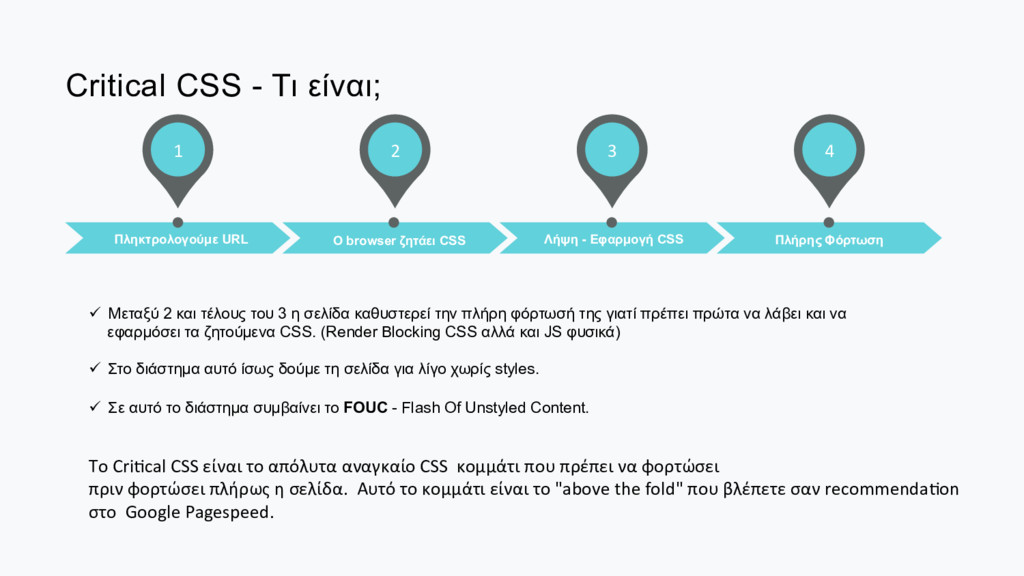 Critical CSS - Τι είναι; 4 3 2 1 Πληκτρολογούµε...