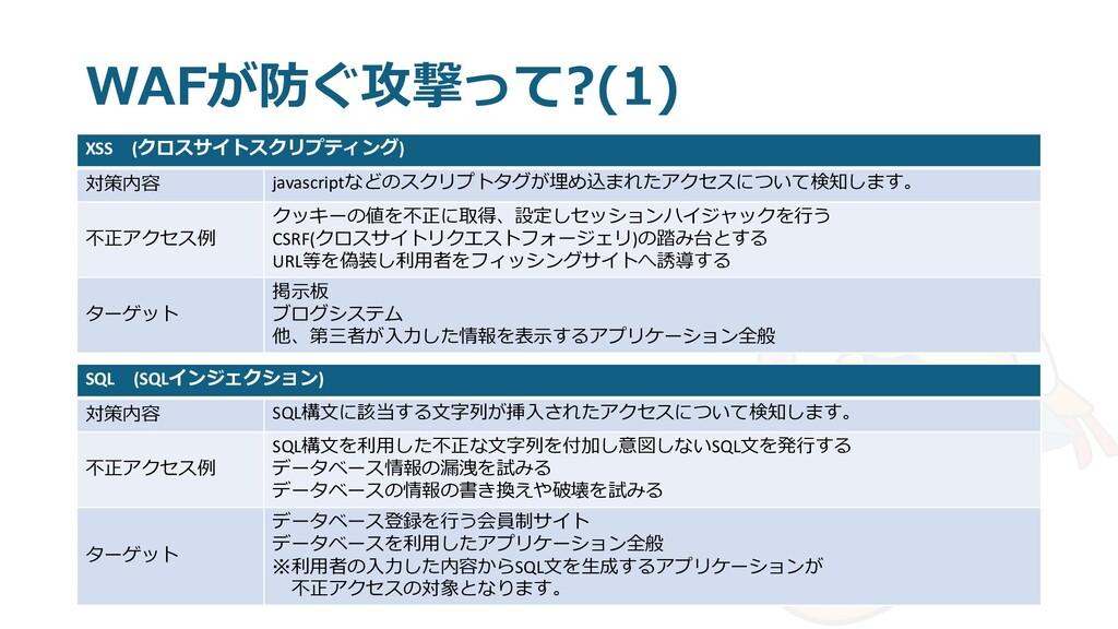 WAFが防ぐ攻撃って?(1) XSS (クロスサイトスクリプティング) 対策内容 javasc...
