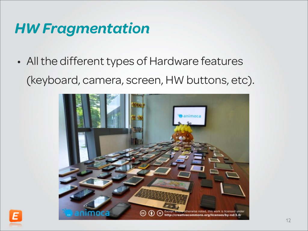 HW Fragmentation • All the different types of H...