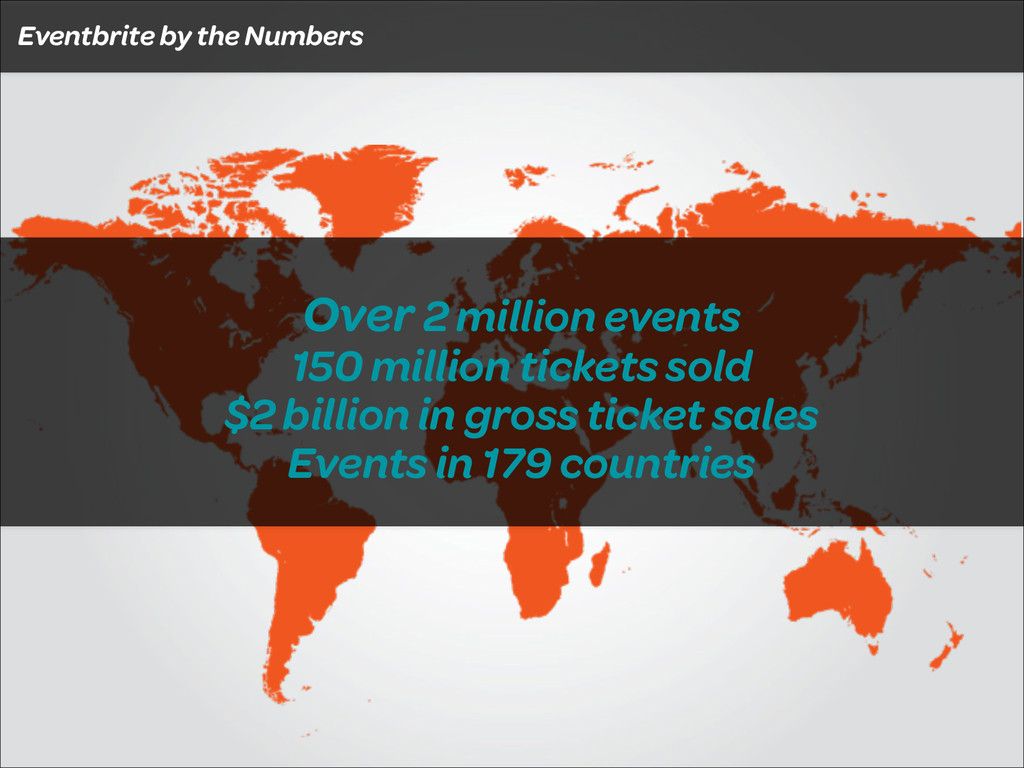Over 2 million events 150 million tickets sold...
