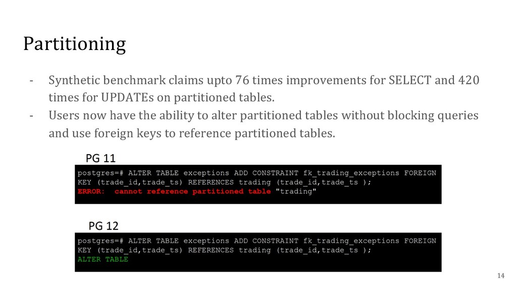 Partitioning - Synthetic benchmark claims upto ...