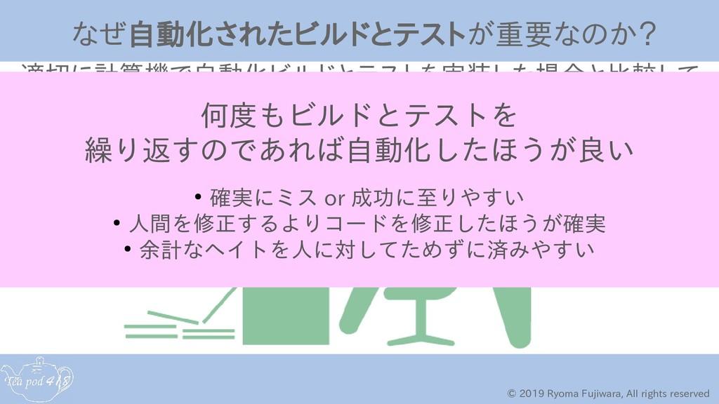 © 2019 Ryoma Fujiwara, All rights reserved なぜ自動...