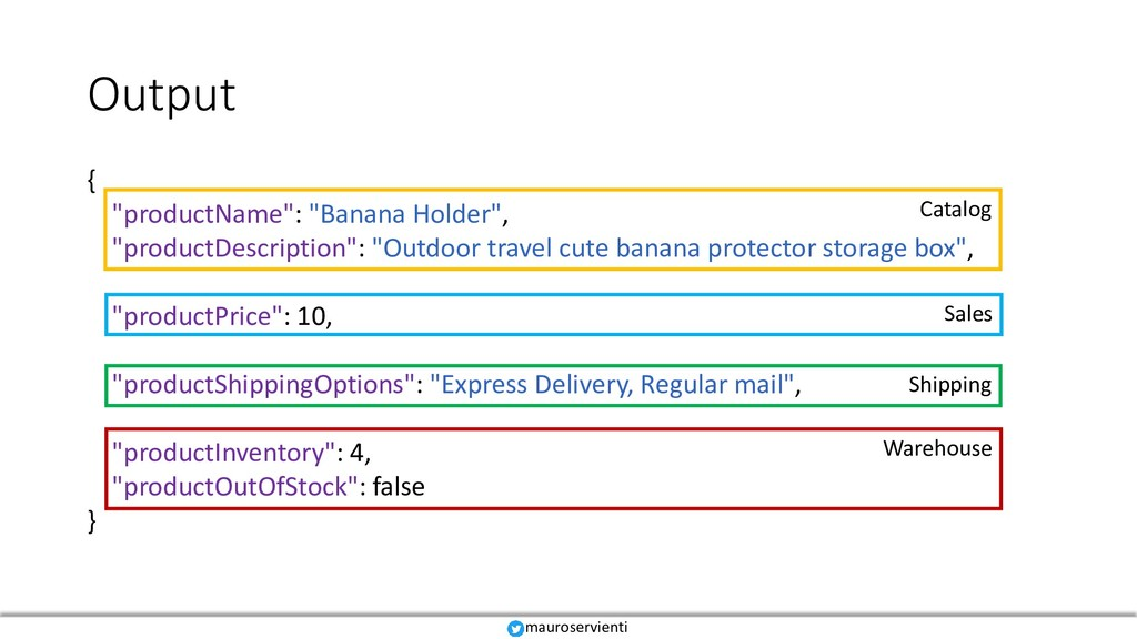 """Output mauroservienti { """"productName"""": """"Banana ..."""