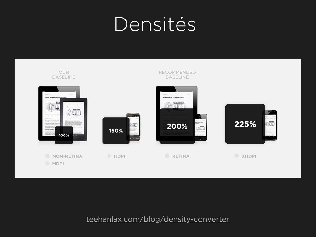 Densités teehanlax.com/blog/density-converter
