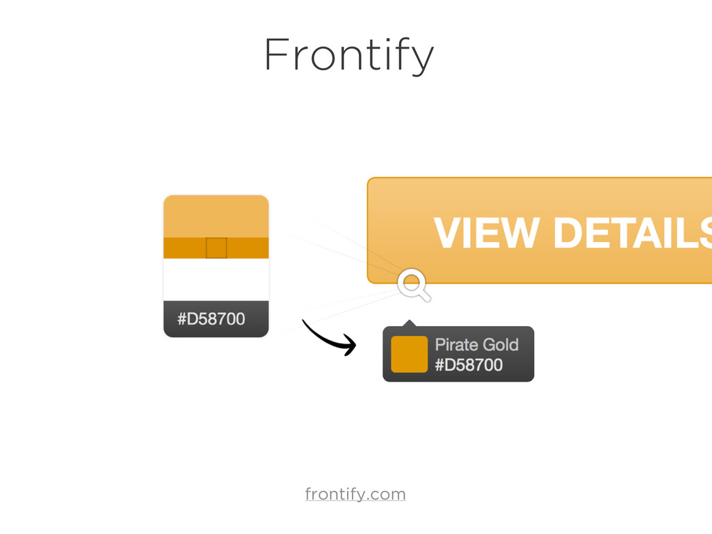 Frontify frontify.com
