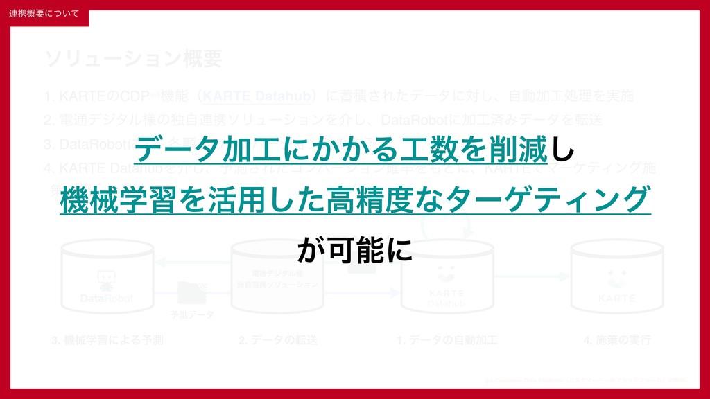 ※4 Customer Data PlatformʢΧελϚʔσʔλϓϥοτϑΥʔϜʣͷུশɻ...