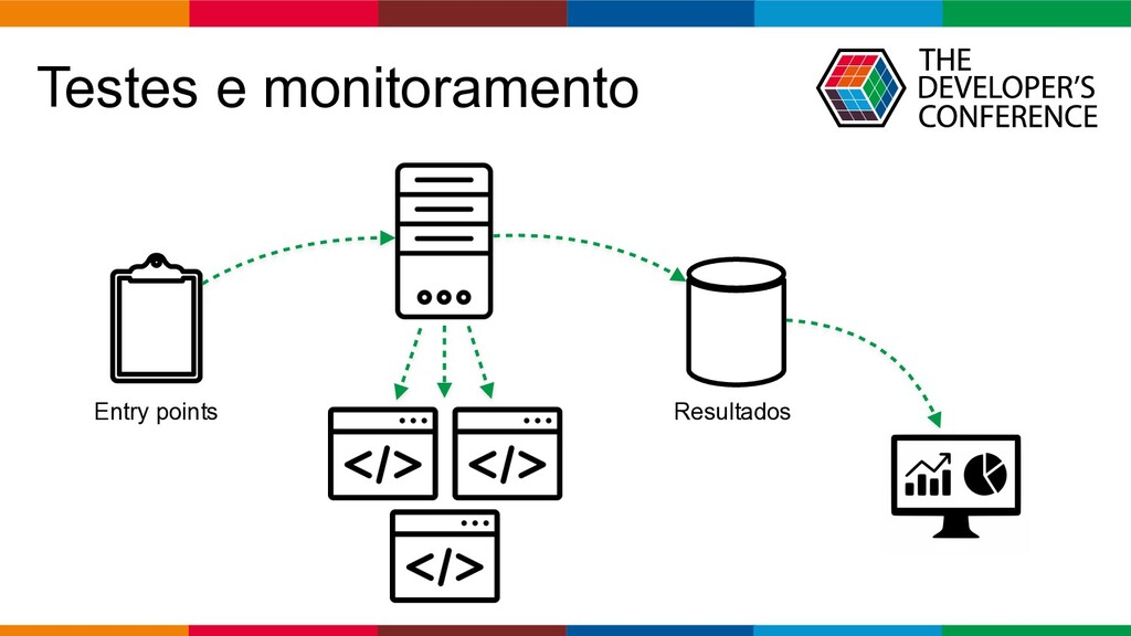 Globalcode – Open4education Testes e monitorame...