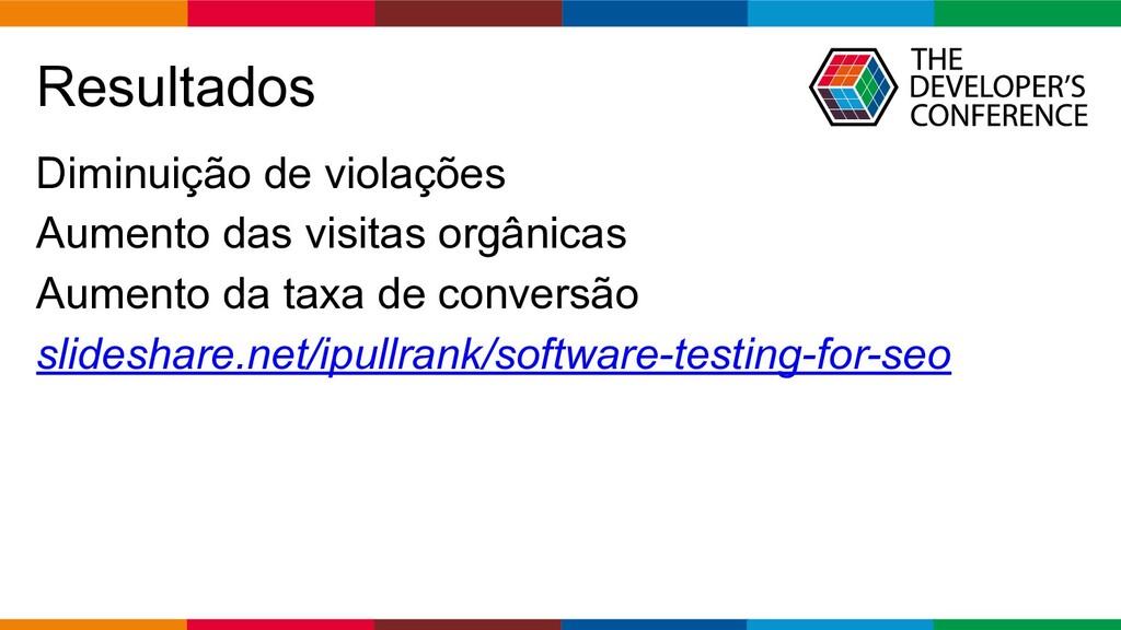 Globalcode – Open4education Diminuição de viola...