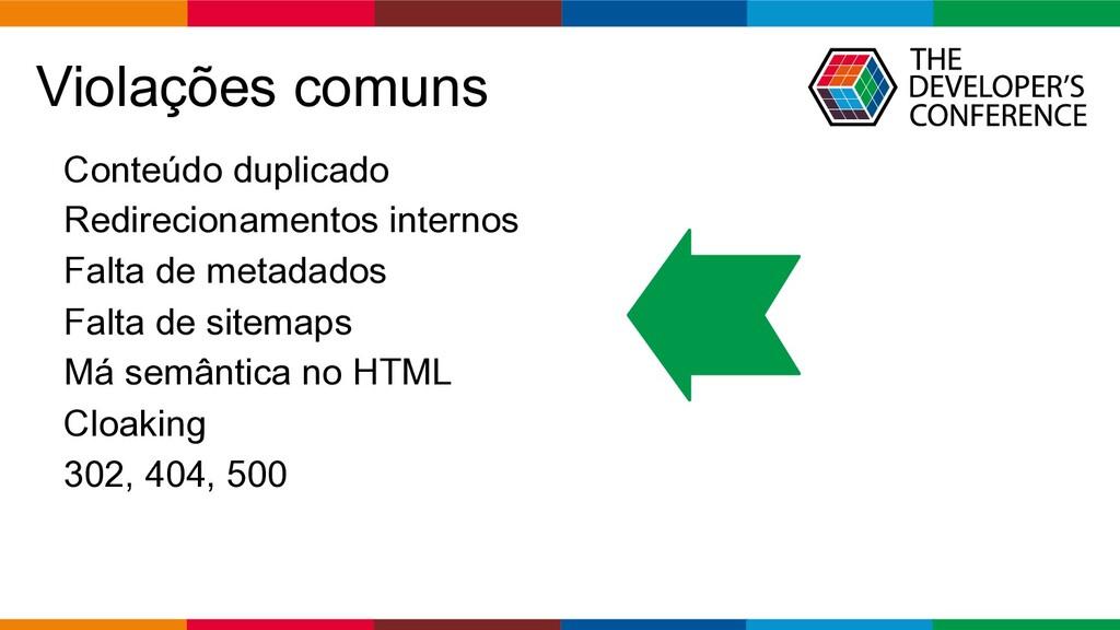 Globalcode – Open4education Conteúdo duplicado ...