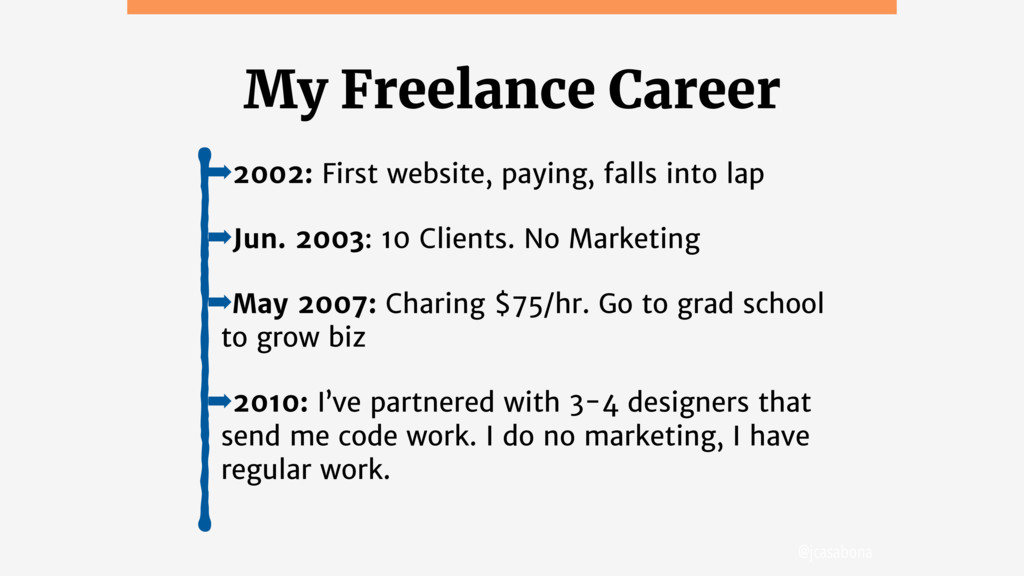 @jcasabona My Freelance Career ➡2002: First web...