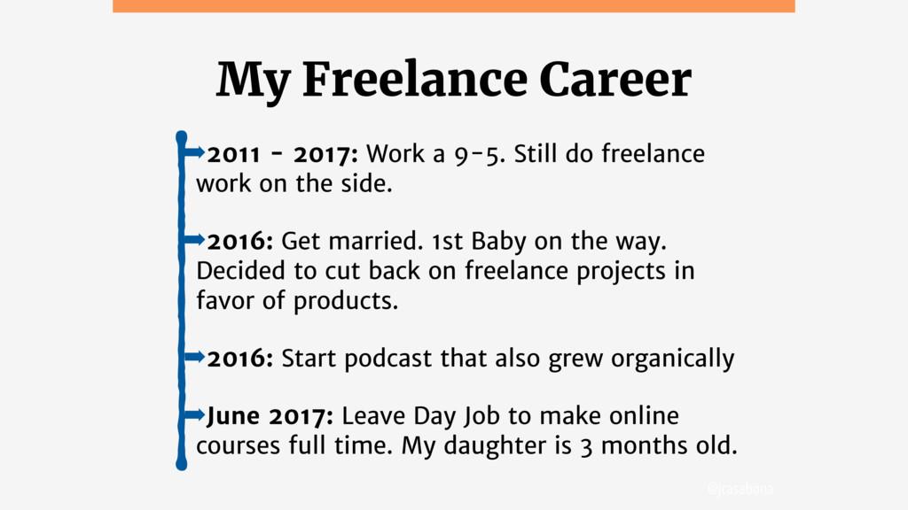 @jcasabona My Freelance Career ➡2011 - 2017: Wo...