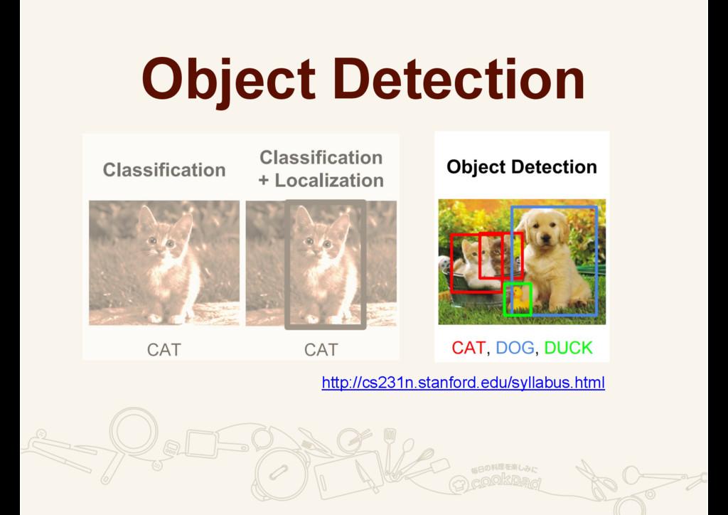 Object Detection KWWSFVQVWDQIRUGHGXV\O...