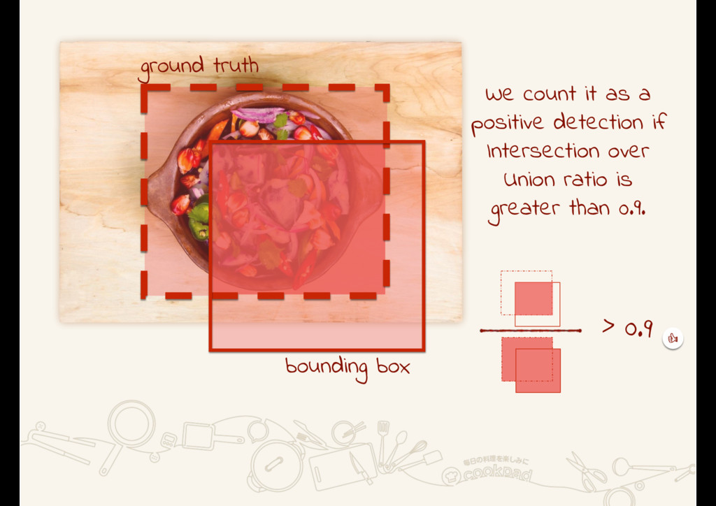 ground truth bounding box > 0.9 We count it as ...