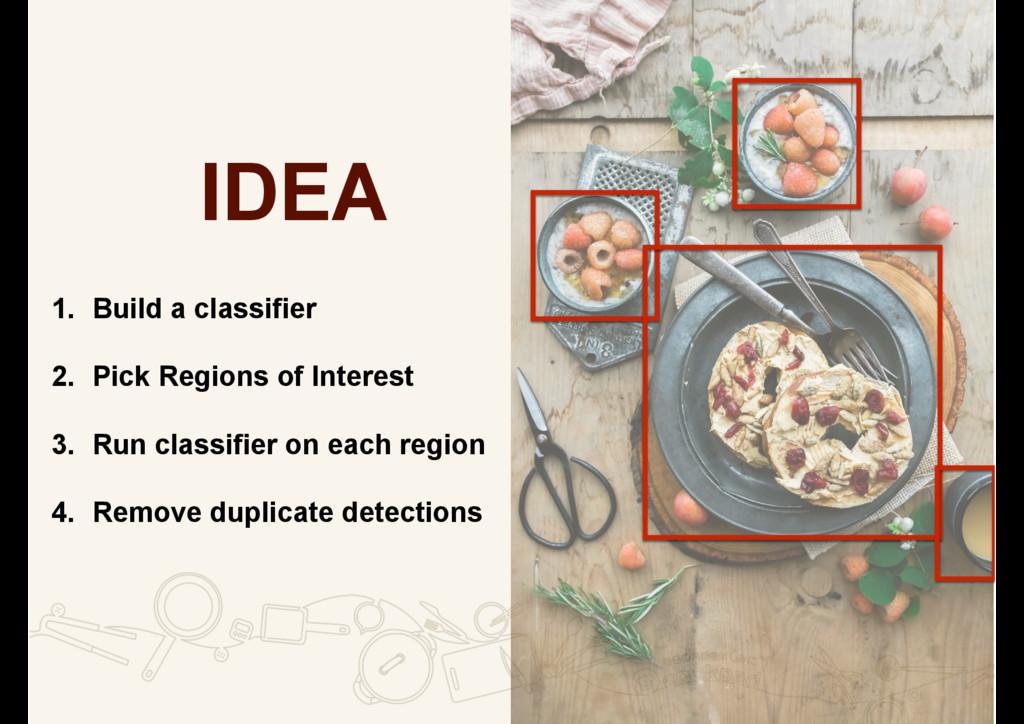 1. Build a classifier 2. Pick Regions of Intere...
