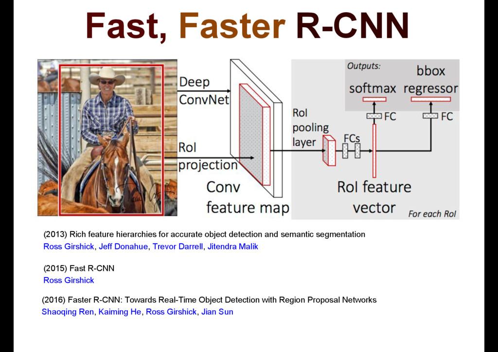Fast, Faster R-CNN 5LFKIHDWXUHKLHUDUFK...