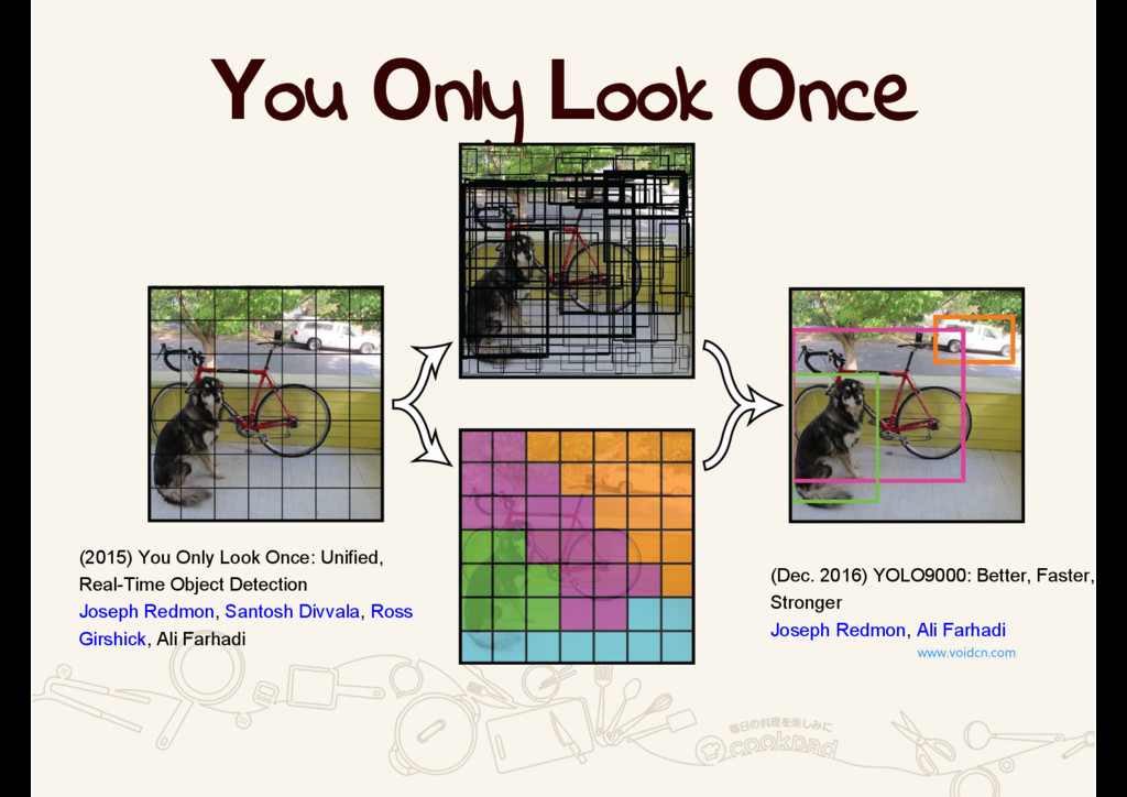 You Only Look Once <RX2QO\/RRN2QFH8...