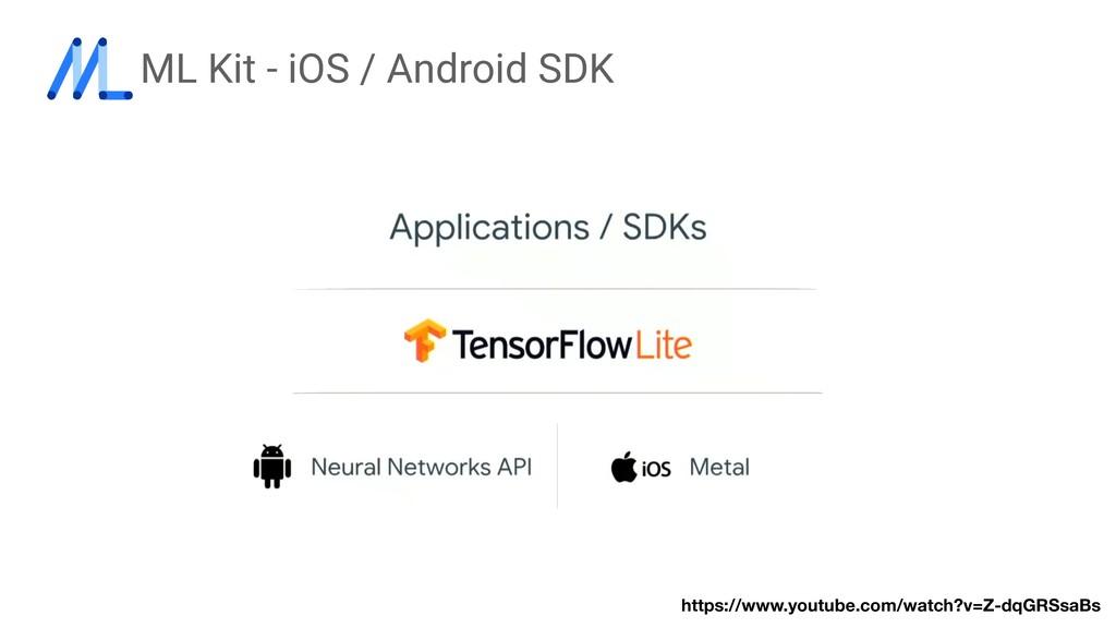 ML Kit - iOS / Android SDK https://www.youtube....