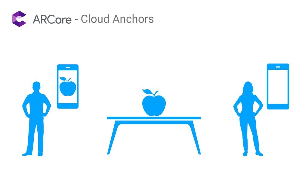 - Cloud Anchors