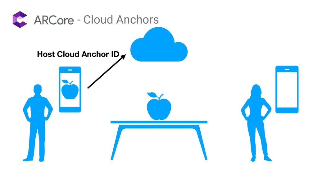 - Cloud Anchors Host Cloud Anchor ID