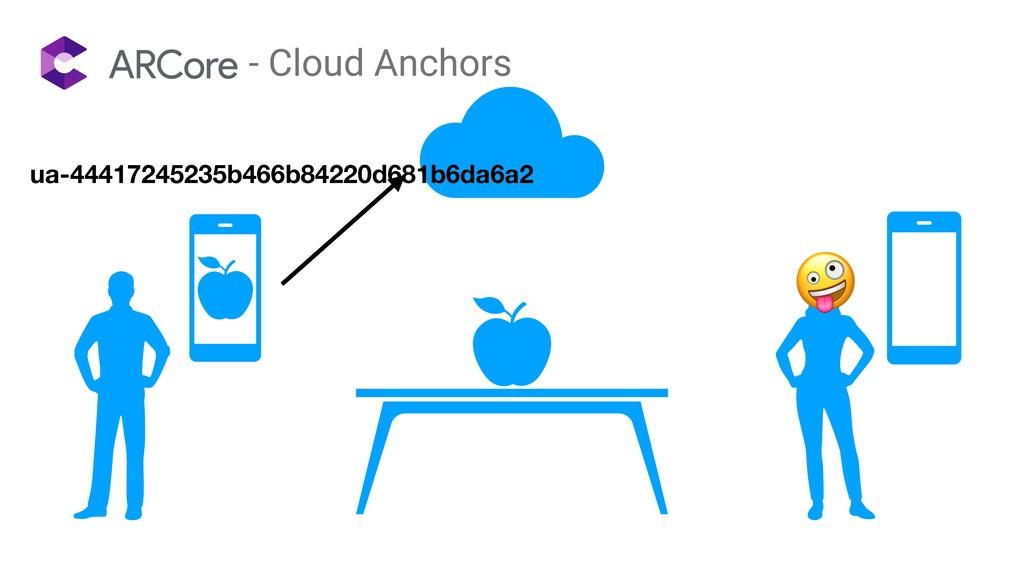 """ua-44417245235b466b84220d681b6da6a2 """" - Cloud A..."""
