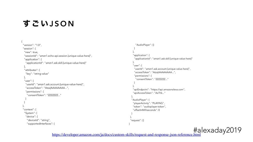 """͢ ͝ ͍ J S O N { """"version"""": """"1.0"""", """"session"""": { ..."""