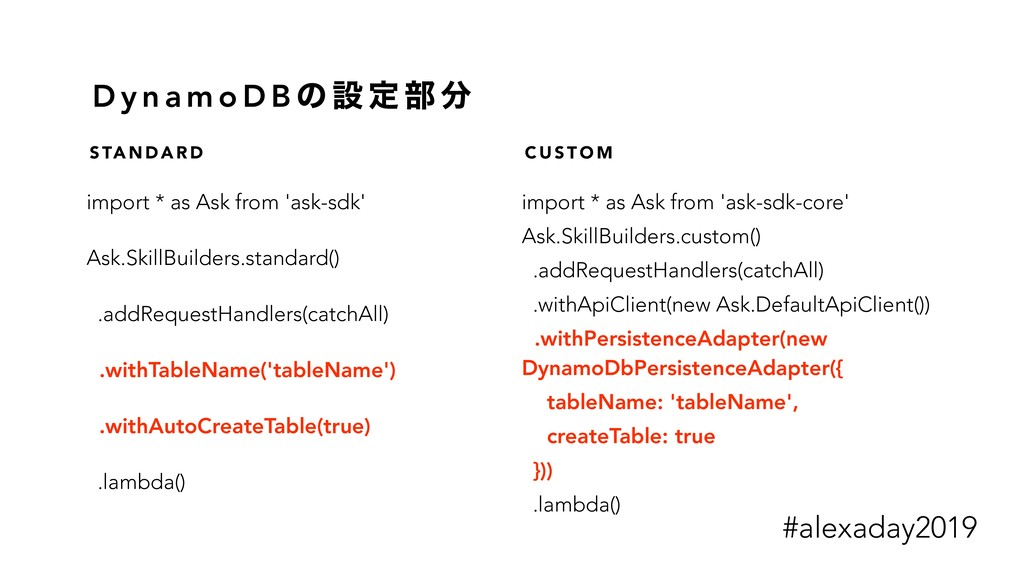 D y n a m o D B ͷ ઃ ఆ ෦  import * as Ask from ...