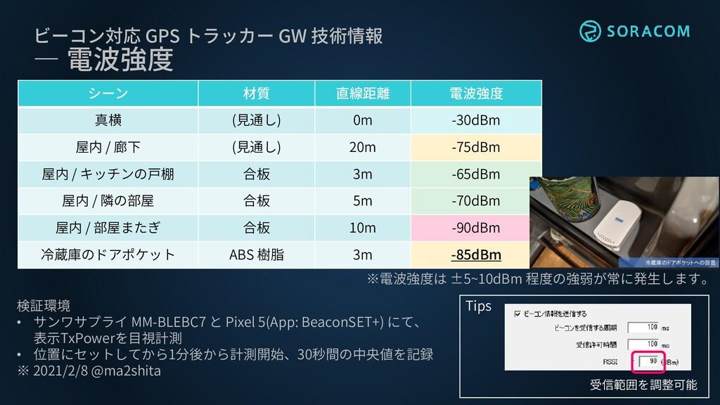 ビーコン対応 GPS トラッカー GW 技術情報 ― 電波強度 シーン 材質 直線距離 電波強...
