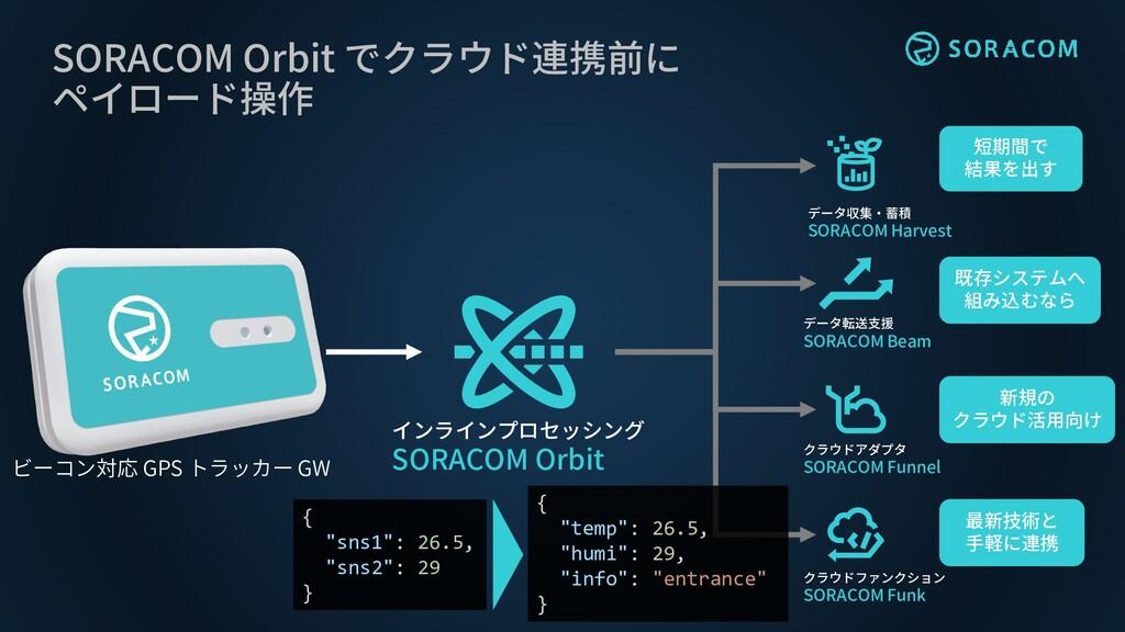 最新技術と 手軽に連携 SORACOM Orbit でクラウド連携前に ペイロード操作 データ...