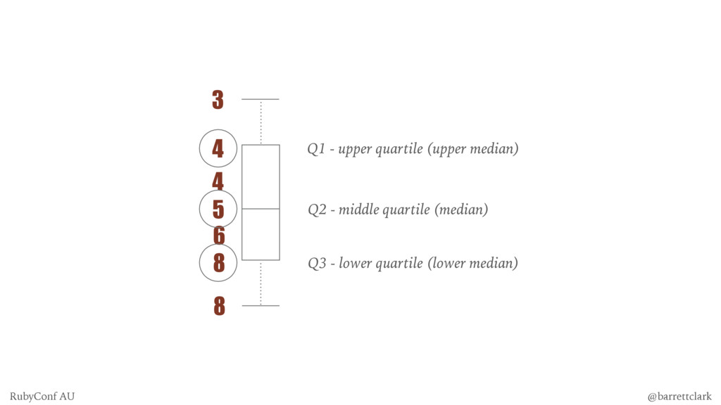 Q1 - upper quartile (upper median) Q2 - middle ...