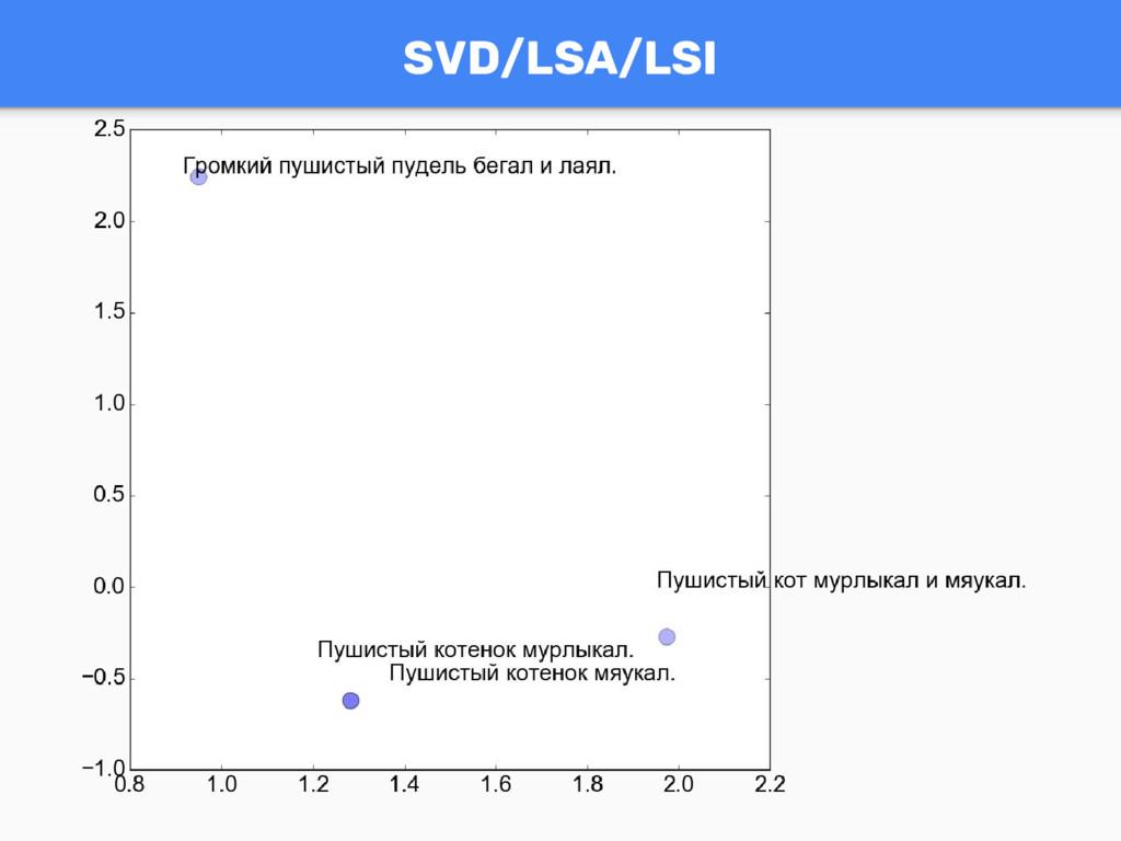 SVD/LSA/LSI