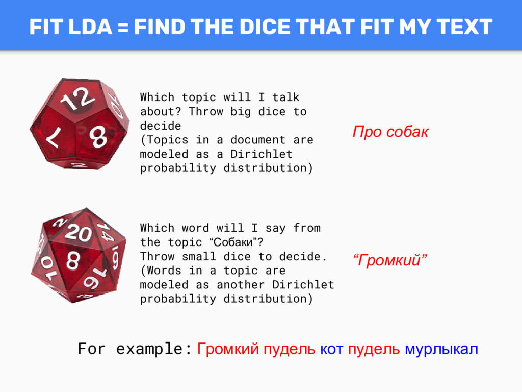 FIT LDA = FIND THE DICE THAT FIT MY TEXT Which ...