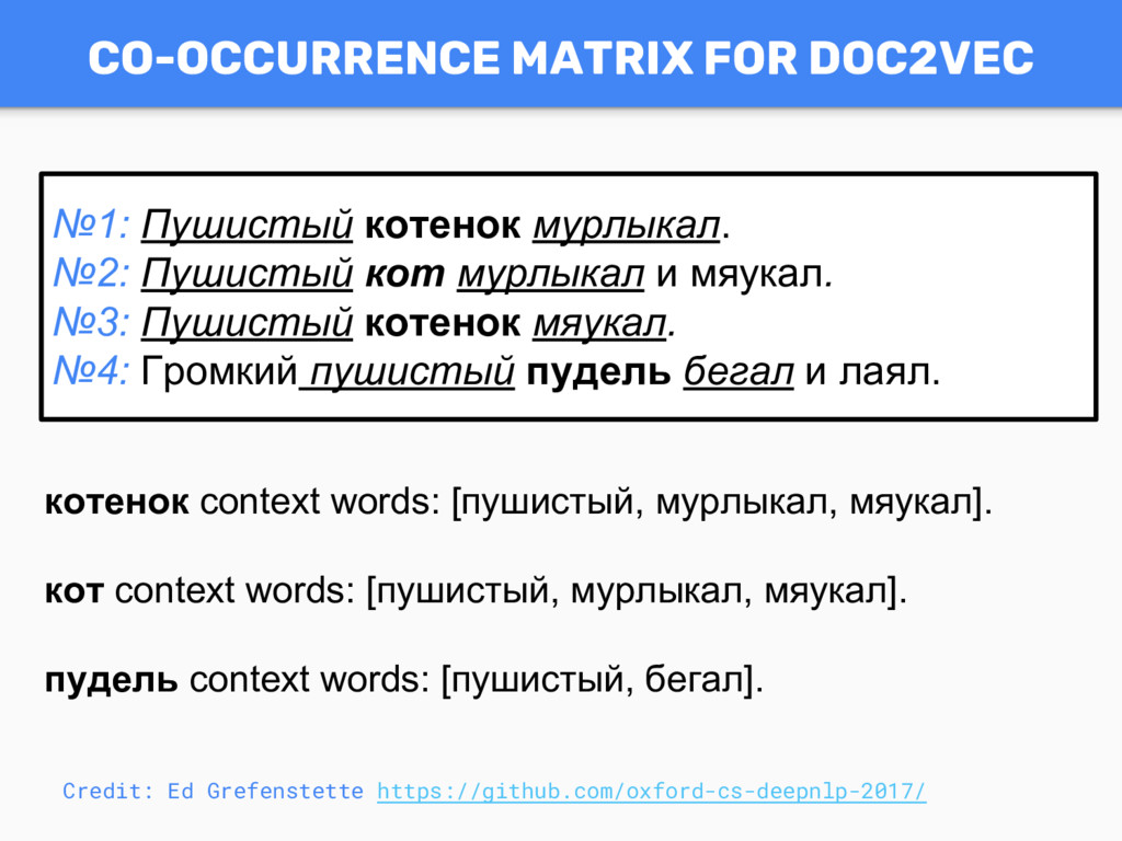 CO-OCCURRENCE MATRIX FOR DOC2VEC котенок contex...