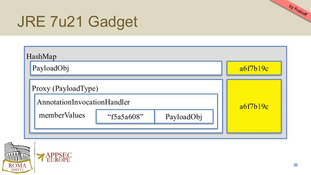 JRE 7u21 Gadget 36 HashMap PayloadObj a6f7b19c ...