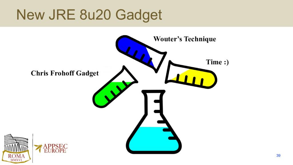 New JRE 8u20 Gadget 39 Chris Frohoff Gadget Wou...