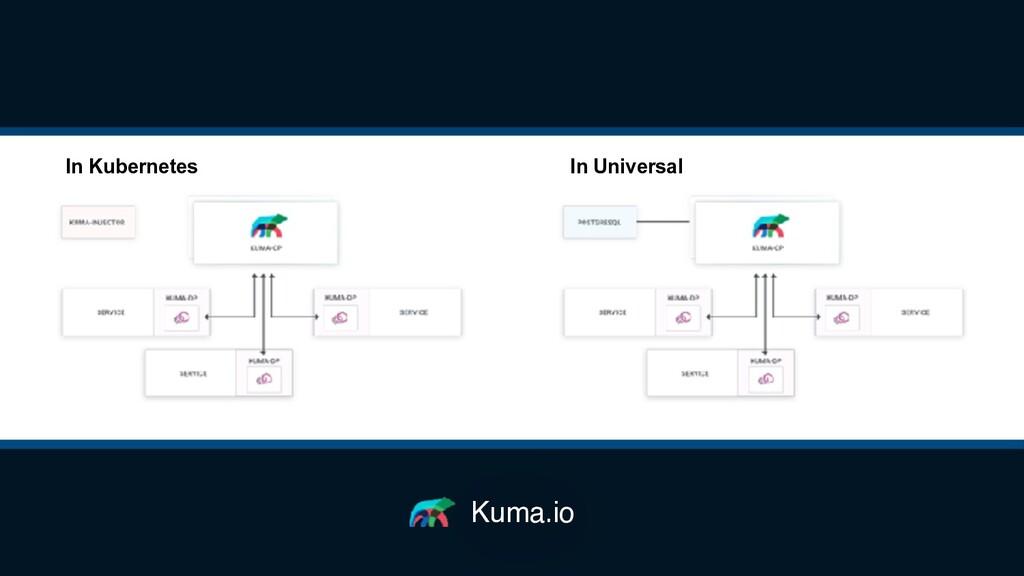 Kuma.io In Kubernetes In Universal
