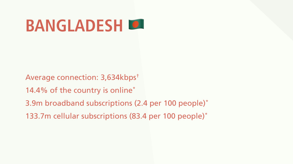 BANGLADESH ! Average connection: 3,634kbps† 14....
