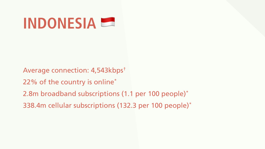 INDONESIA $ Average connection: 4,543kbps† 22% ...