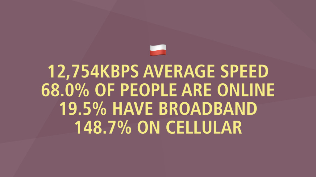 & 12,754KBPS AVERAGE SPEED 68.0% OF PEOPLE ARE ...