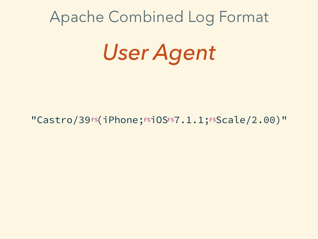 """""""Castro/39 (iPhone; iOS 7.1.1; Scale/2.00)"""" Apa..."""