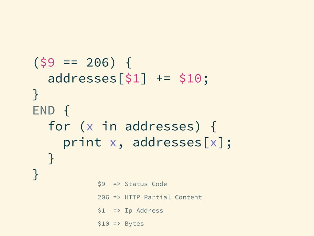 ($9 == 206) { addresses[$1] += $10; } END { for...