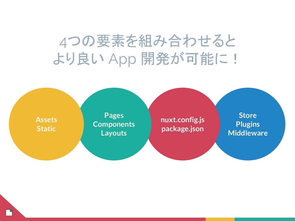 Store Plugins Middleware 4つの要素を組み合わせると より良い App...