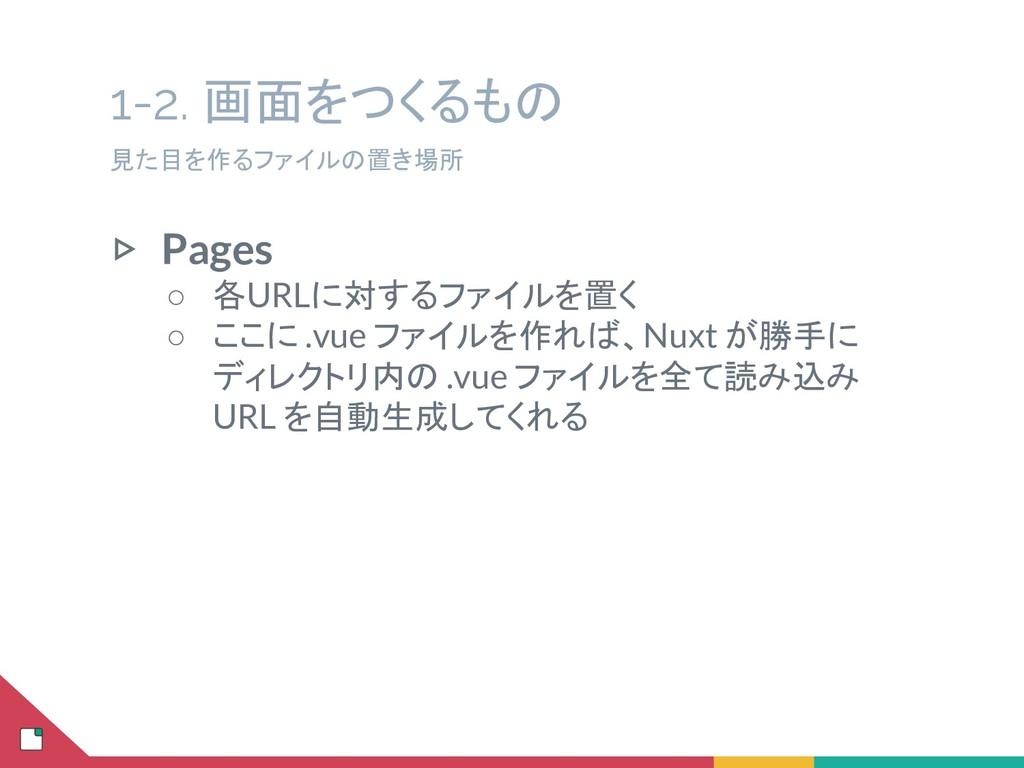 1-2. 画面をつくるもの ▷ Pages ○ 各URLに対するファイルを置く ○ ここに ....