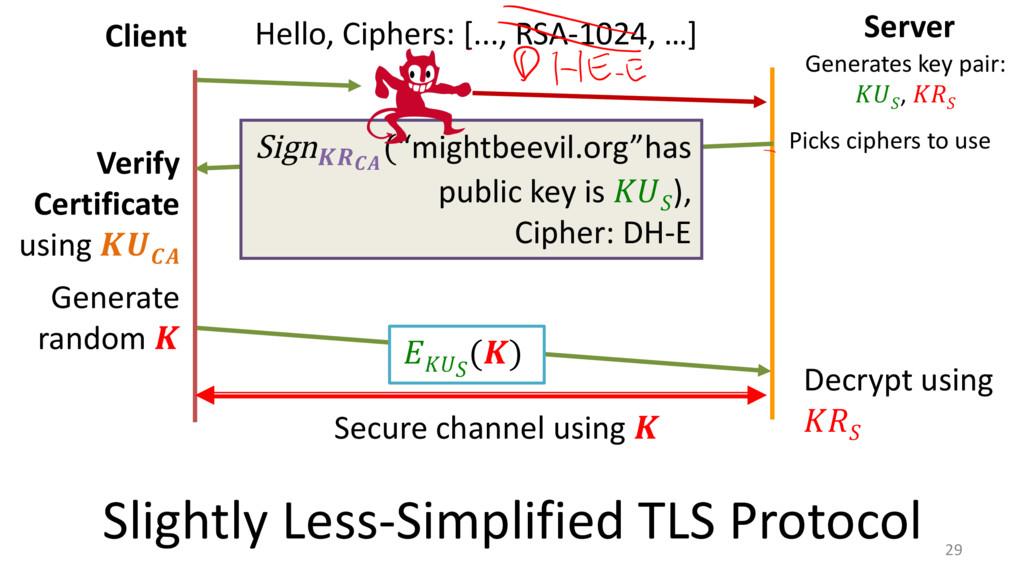 29 Client Server Hello, Ciphers: [..., RSA-1024...