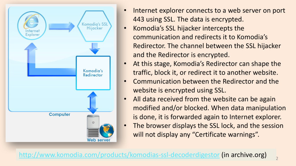 42 • Internet explorer connects to a web server...