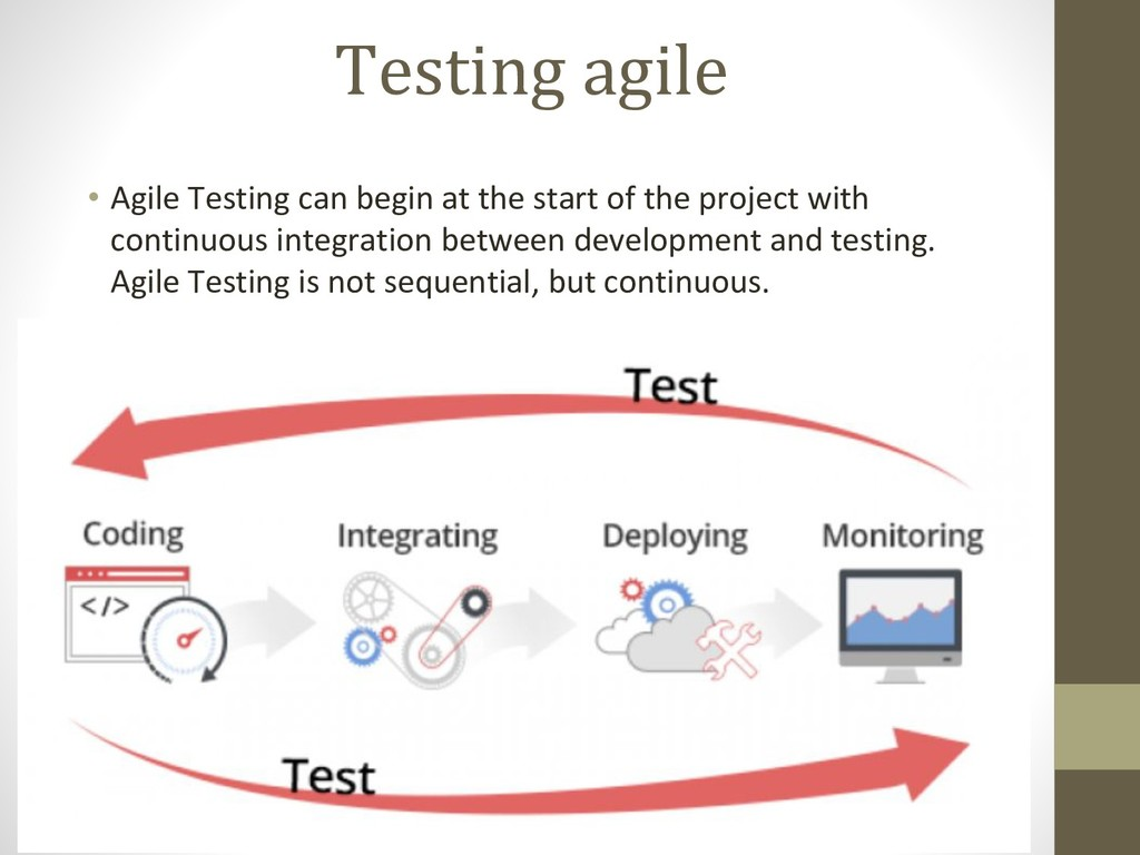 Testing agile • Agile Testing can begin at the ...