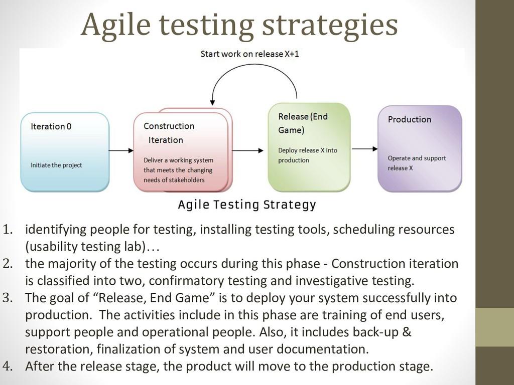 Agile testing strategies 1. identifying people ...