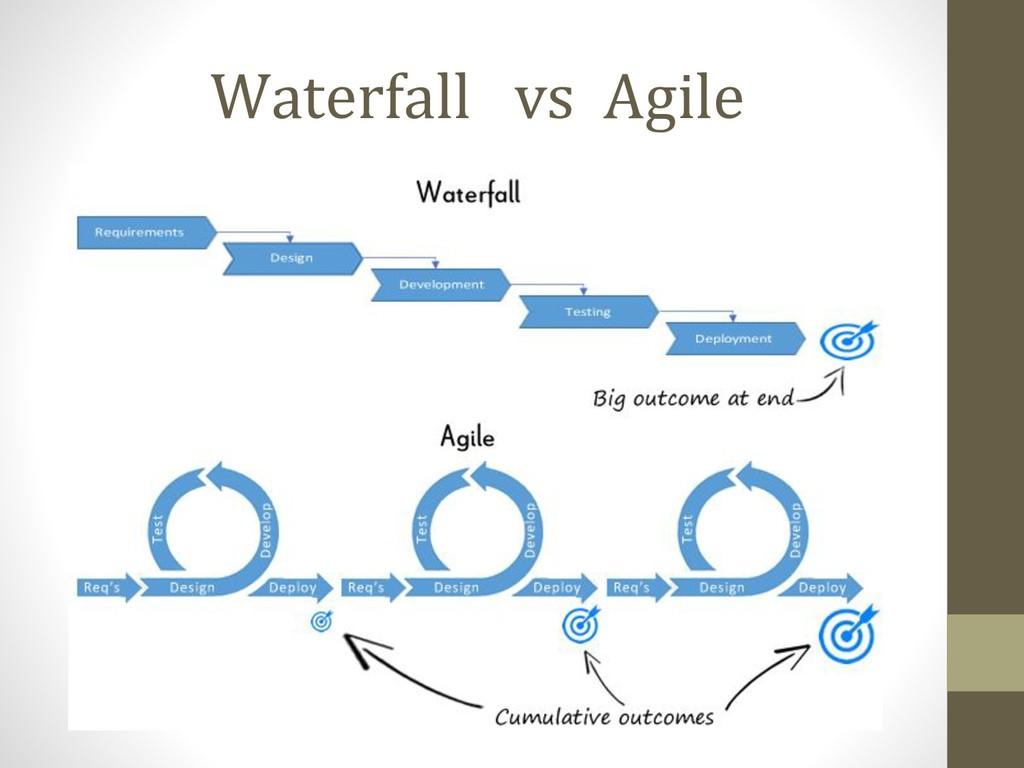 Waterfall vs Agile