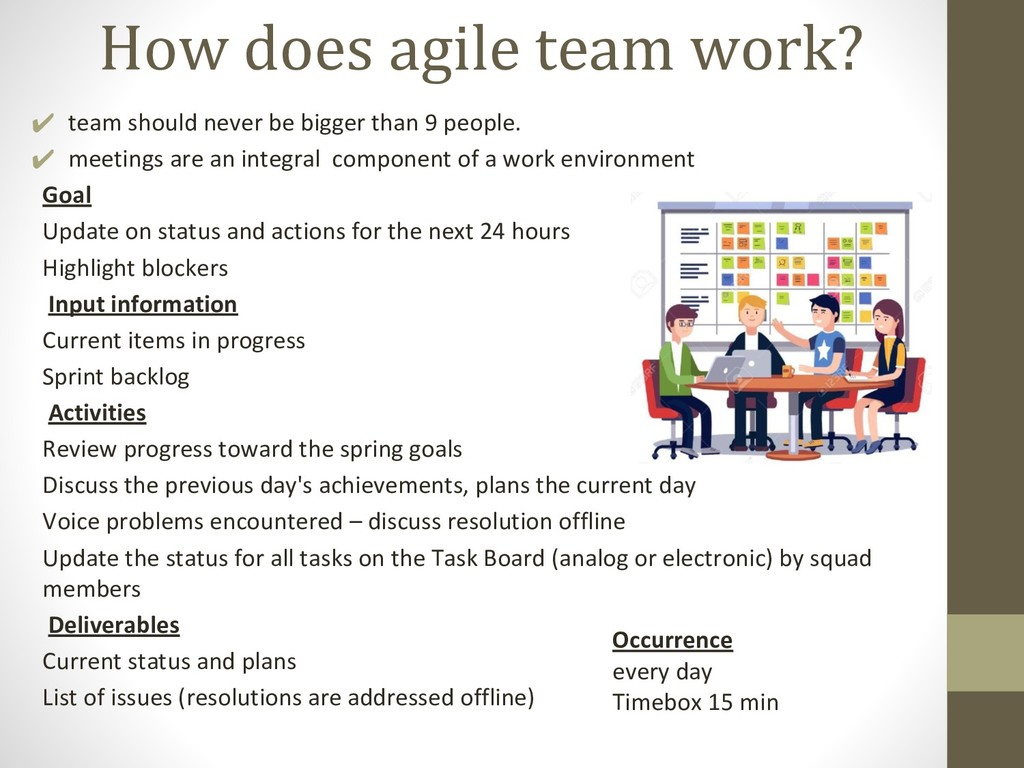 How does agile team work? ✔ team should never b...