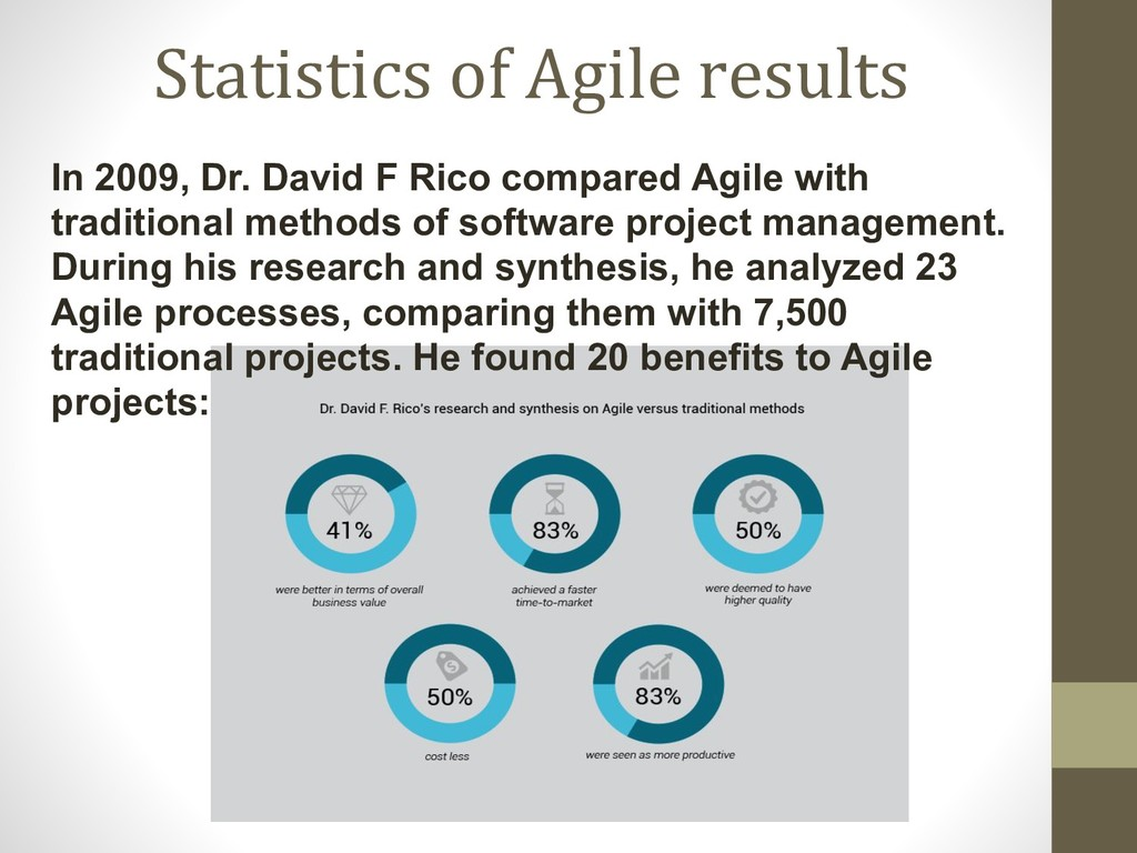 Statistics of Agile results In 2009, Dr. David ...